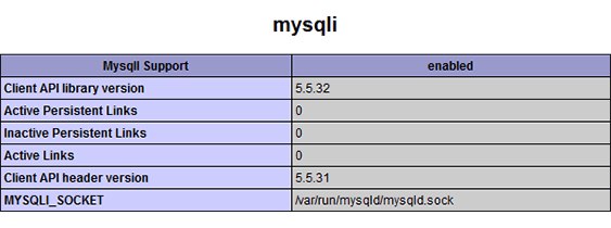 check if mysqli is installed