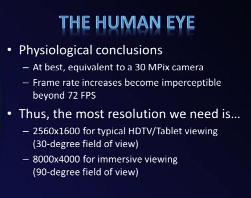 limits-human-eye